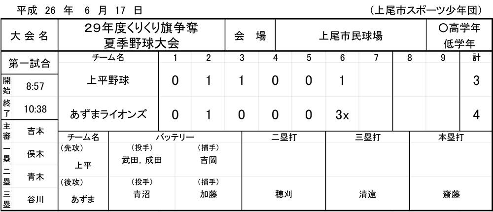 第39回上尾市スポーツ少年団くりくり旗争奪夏季野球大会6月17日