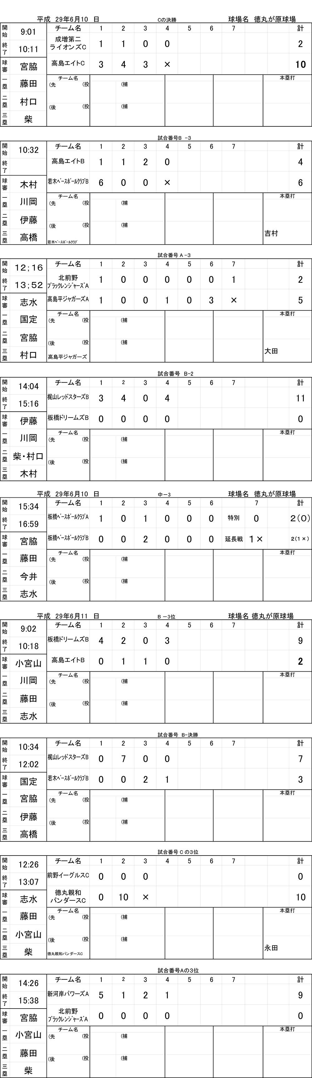 2017年板橋区春季大会6.11