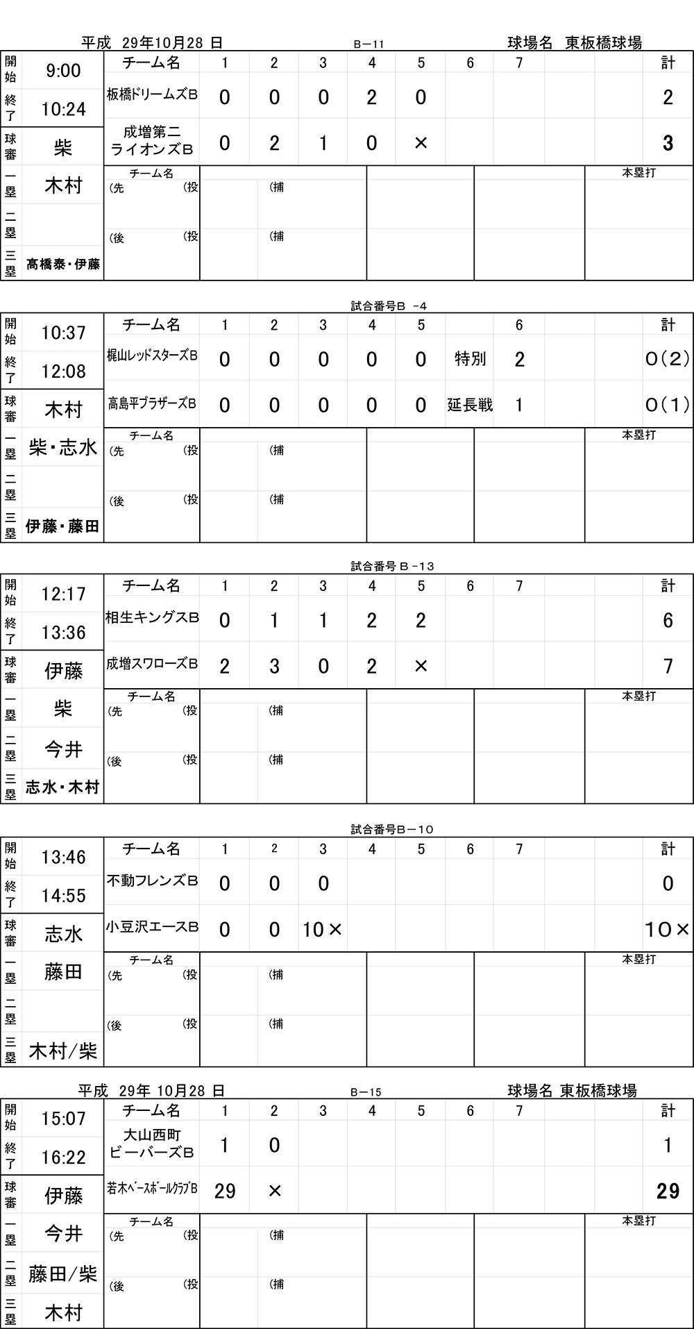 平成29年板橋区第82回秋季大会(10/28)
